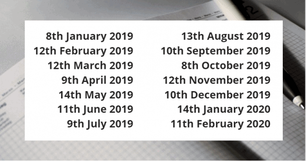 SAP Security Notes patching July 2019