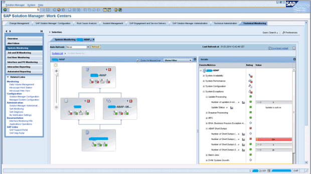 'Technical Monitoring' in transaction SOLMAN_WORKCENTER.
