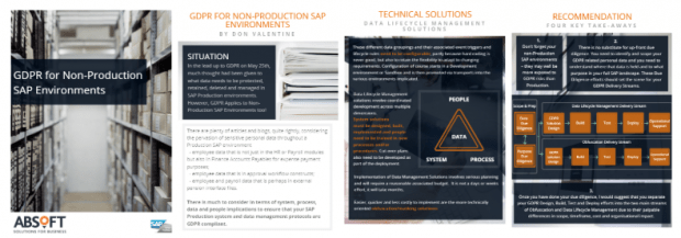 GDPR for non-production environments in SAP