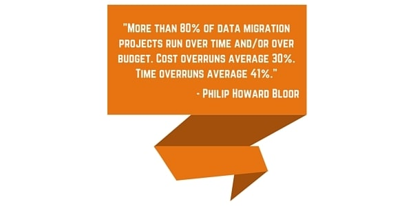 Philip Howard Bloor on Data Migration Projects